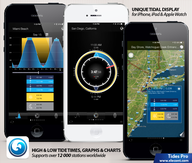 world tides, tide time tables, charts and graphs. Accurate tide predictions for USA, Japan, Europe, Australia for iPhone, iPad and Apple Watch.