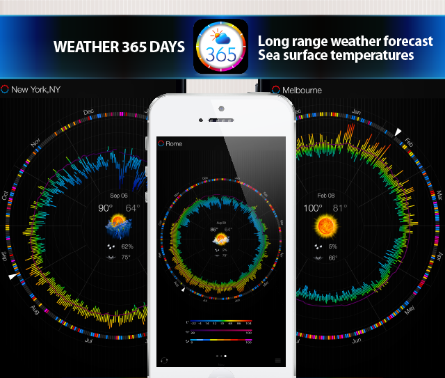 weather 365 pro long range weather forecast and sea surface temperatures for year ahead, weather planner for iPhone, iPad